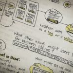 Finding solutions through sketching