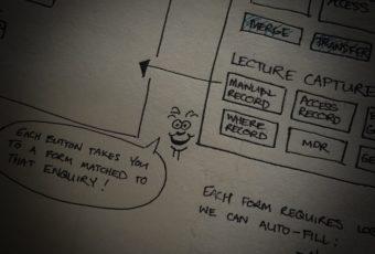 Sketching UX